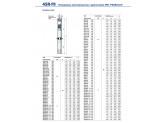 Насос скважинный Pedrollo 4SRm 1.5/32 - PS