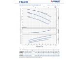 Насос консольно-моноблочный Pedrollo Fm 32/160B