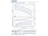Насос консольно-моноблочный Pedrollo Fm 40/125C
